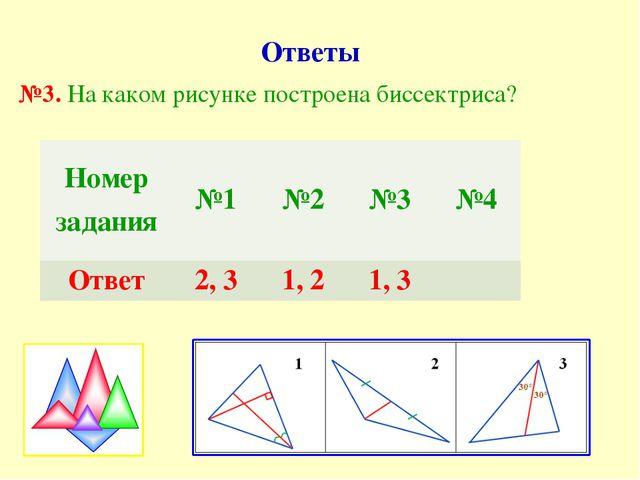 Ответы №3. На каком рисунке построена биссектриса? Номер задания №1 №2 №3 №4...