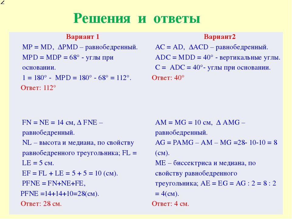 Решения и ответы Вариант 1 Вариант2 МР = МD, ΔРМD– равнобедренный. MPD=MDP= 6...