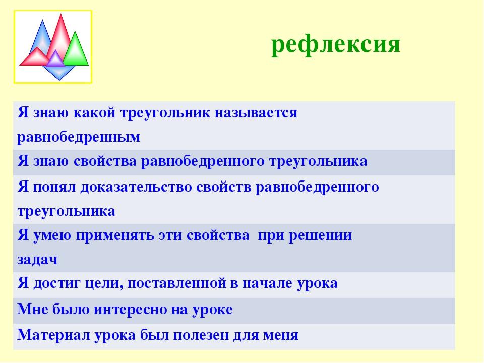 рефлексия Я знаю какой треугольник называется равнобедренным Я знаю свойства...