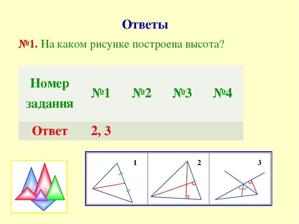 Ответы №1. На каком рисунке построена высота? Номер задания №1 №2 №3 №4 Ответ...