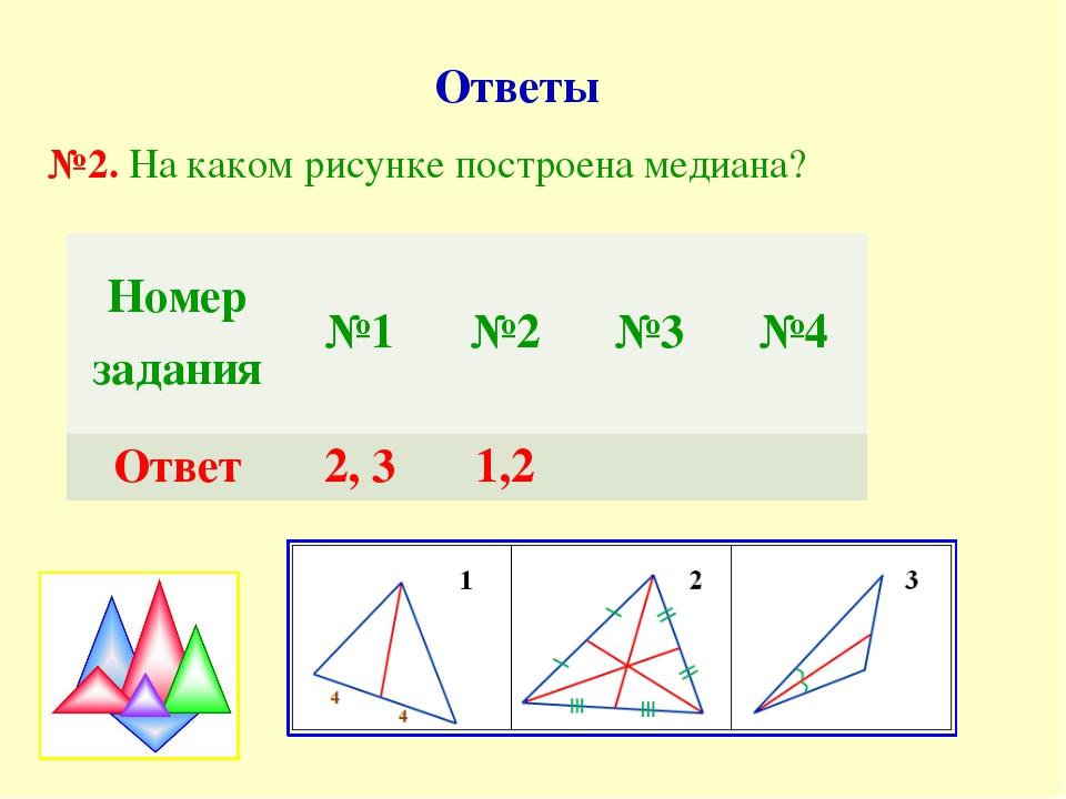 Ответы №2. На каком рисунке построена медиана? Номер задания №1 №2 №3 №4 Отве...