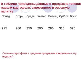 В таблице приведены данные о продаже в течение недели картофеля, завезенного