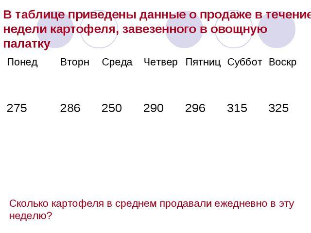 В таблице приведены данные о продаже в течение недели картофеля, завезенного...