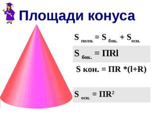 Площади конуса S полн. = S бок. + Sосн. S бок. = ПRl S кон. = ПR *(l+R) S осн