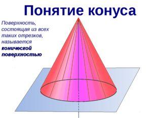 Поверхность, состоящая из всех таких отрезков, называется конической поверхно