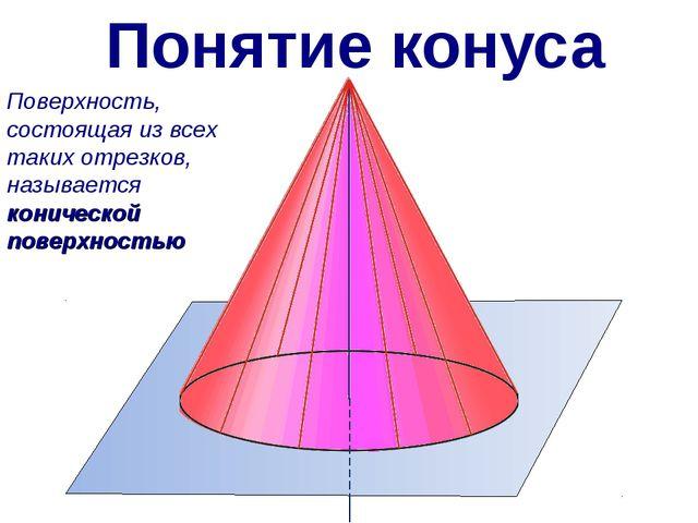 Поверхность, состоящая из всех таких отрезков, называется конической поверхно...