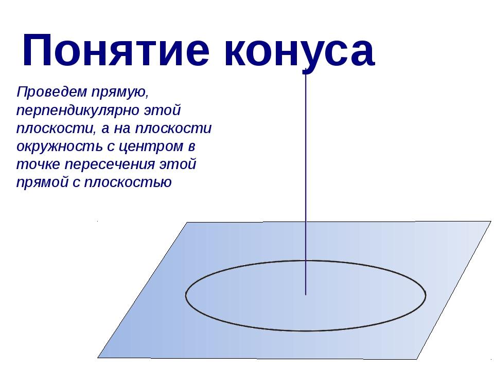 Проведем прямую, перпендикулярно этой плоскости, а на плоскости окружность с...