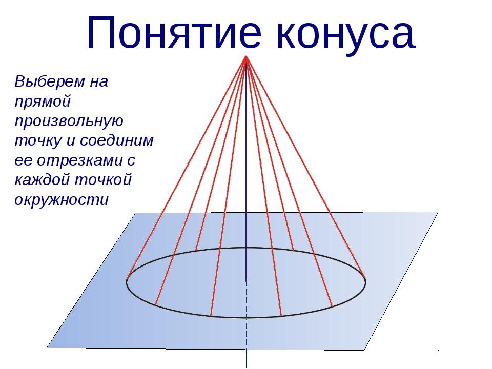 Выберем на прямой произвольную точку и соединим ее отрезками с каждой точкой...