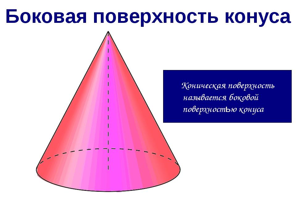 Боковая поверхность конуса Коническая поверхность называется боковой поверхно...