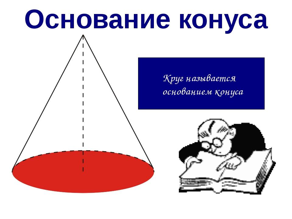Основание конуса Круг называется основанием конуса