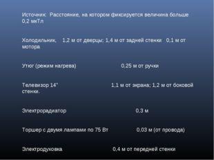 Источник: Расстояние, на котором фиксируется величина больше 0,2 мкТл Холодил
