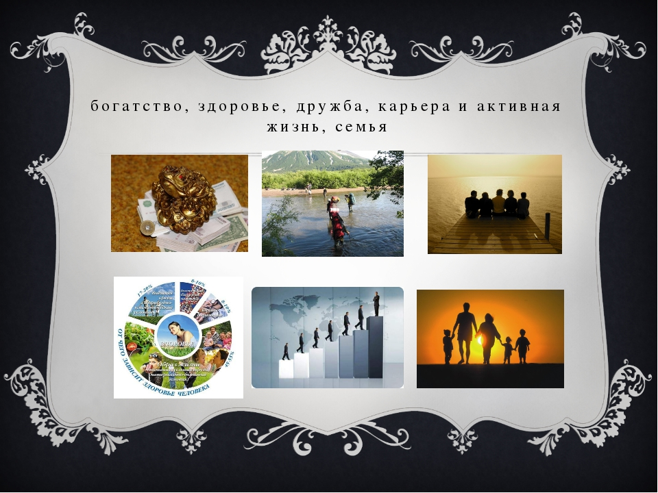 богатство, здоровье, дружба, карьера и активная жизнь, семья