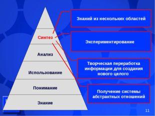 Синтез Анализ Использование Понимание Знание Знаний из нескольких областей Эк