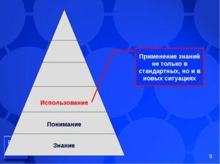 Использование Понимание Знание Применение знаний не только в стандартных, но