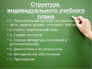 Структура индивидуального учебного плана 1. Пояснительная записка (актуальнос