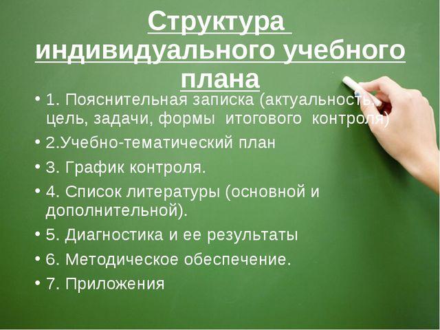 Структура индивидуального учебного плана 1. Пояснительная записка (актуальнос...