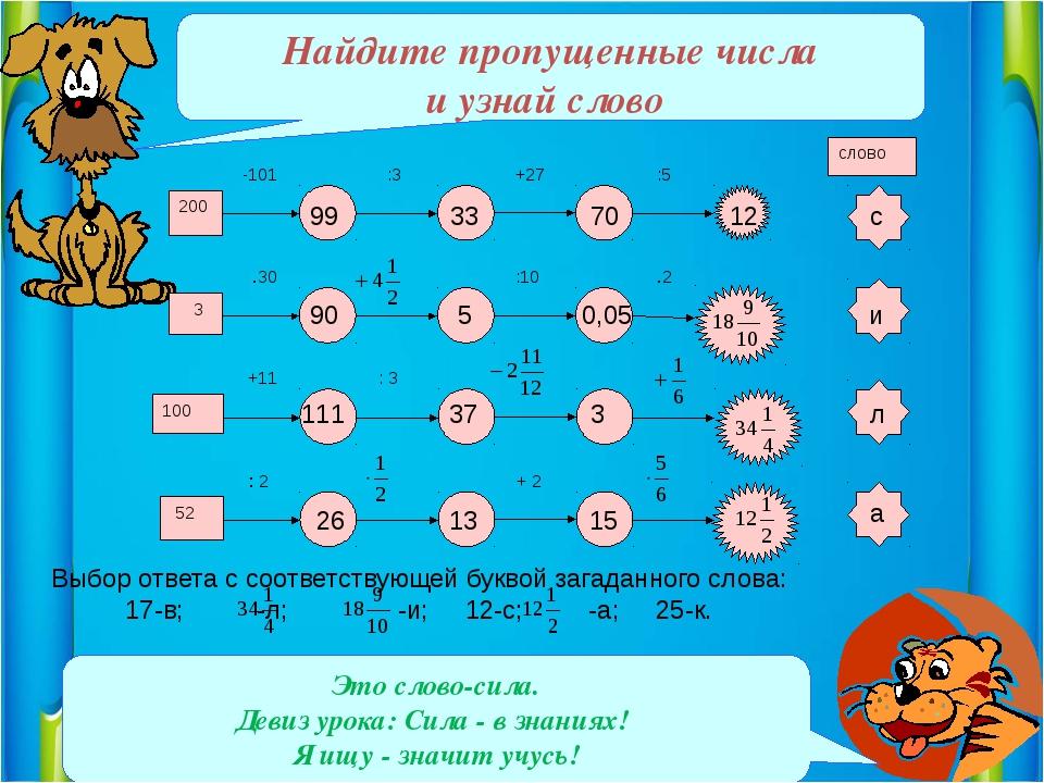 Выбор ответа с соответствующей буквой загаданного слова: 17-в; -л; -и; 12-с;...