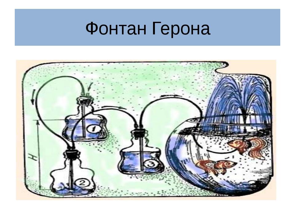 Фонтан Герона