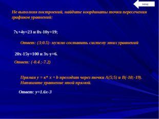 Не выполняя построений, найдите координаты точки пересечения графиков уравнен