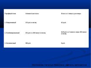 Тарифный план Абонентская плата Плата за 1 минуту разговора 1. Повременный