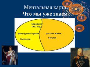 Ментальная карта Что мы уже знаем