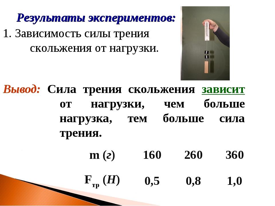 Вывод: Сила трения скольжения зависит от нагрузки, чем больше нагрузка, тем б...