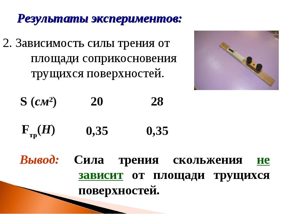 Результаты экспериментов: 2. Зависимость силы трения от площади соприкосновен...
