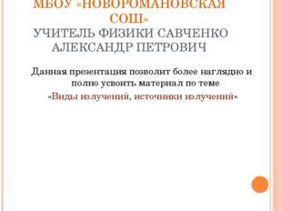 МБОУ «НОВОРОМАНОВСКАЯ СОШ» УЧИТЕЛЬ ФИЗИКИ САВЧЕНКО АЛЕКСАНДР ПЕТРОВИЧ Данная