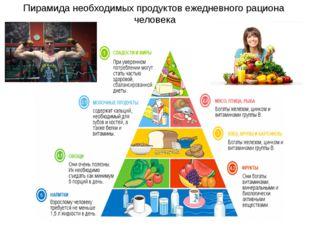 Пирамида необходимых продуктов ежедневного рациона человека