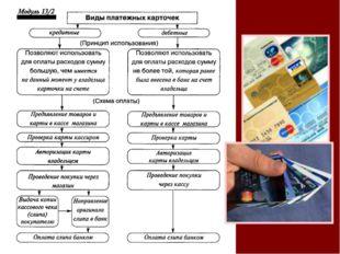 электронная кредитная карта 6 класс