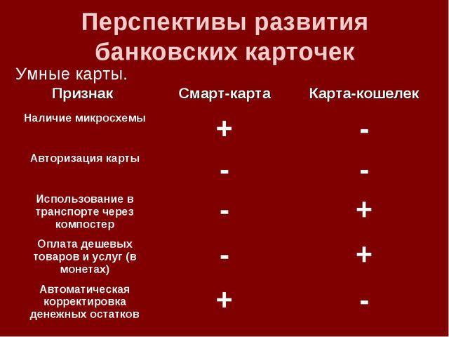 Перспективы развития банковских карточек Умные карты.