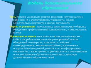 Модель дополнительного образования Цель:создание условий для развития творчес
