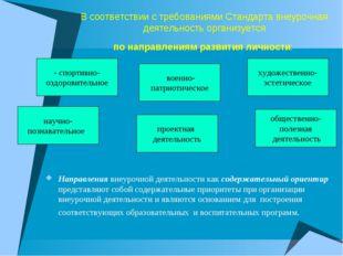 В соответствии с требованиями Стандарта внеурочная деятельность организуется