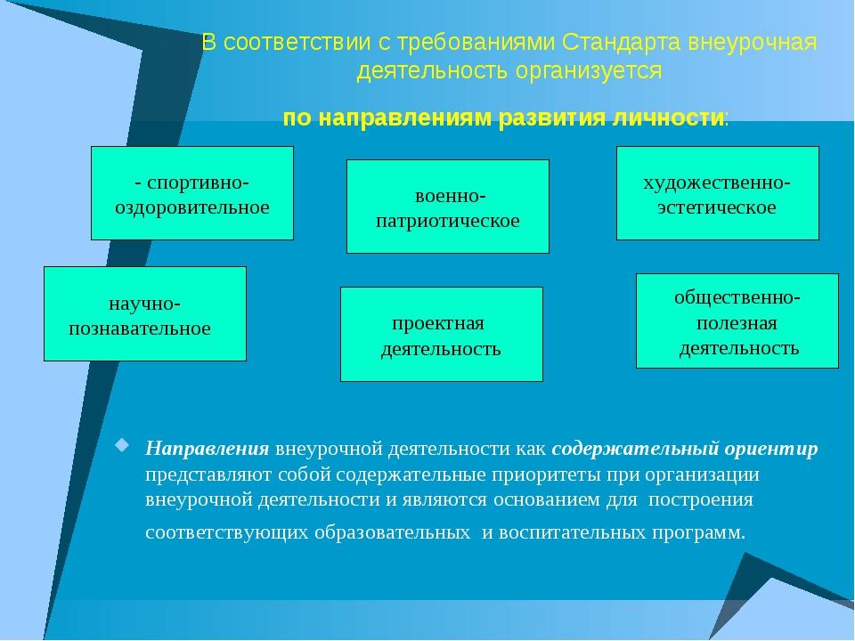 В соответствии с требованиями Стандарта внеурочная деятельность организуется...