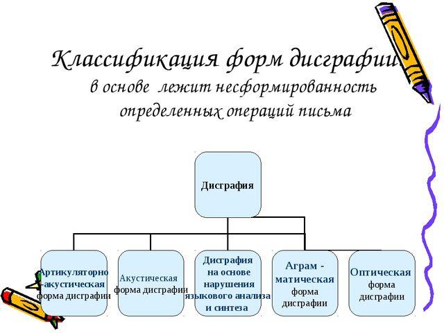 Классификация форм дисграфии. в основе лежит несформированность определенных...