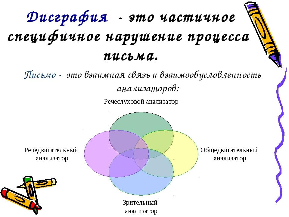 Дисграфия - это частичное специфичное нарушение процесса письма. Письмо - это...