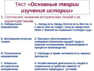 Тест «Основные теории изучения истории» 1. Соотнесите названия исторических т
