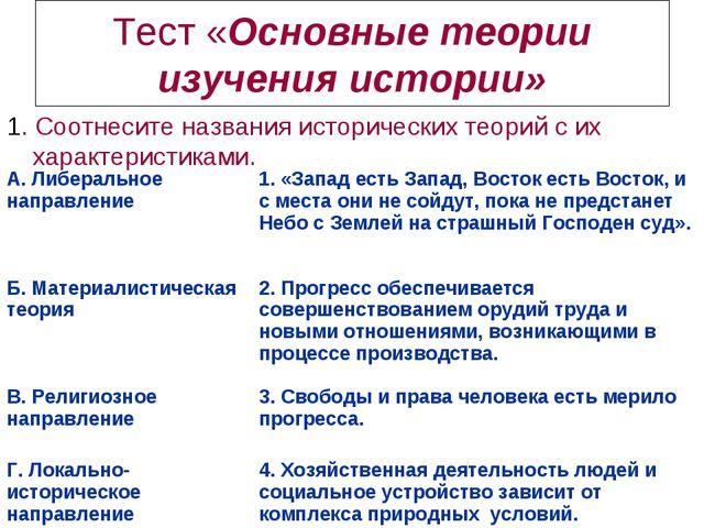 Тест «Основные теории изучения истории» 1. Соотнесите названия исторических т...