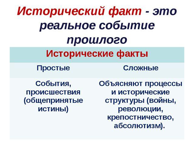 Исторический факт - это реальное событие прошлого Исторические факты Простые...