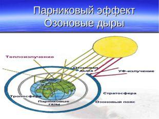 Парниковый эффект Озоновые дыры