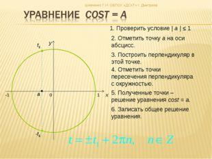 0 x y 2. Отметить точку а на оси абсцисс. 3. Построить перпендикуляр в этой т
