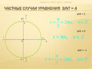 x y sint = 0 sint = -1 sint = 1 Шевченко Г.И. ОБПОУ «ДСХТ» г. Дмитриев Гребен