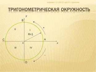 0 x y I II III IV Шевченко Г.И. ОБПОУ «ДСХТ» г.Дмитриев Гребенникова С. В. МО