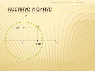 0 x y cost sint t Шевченко Г.И. ОБПОУ «ДСХТ» г. Дмитриев Гребенникова С. В. М