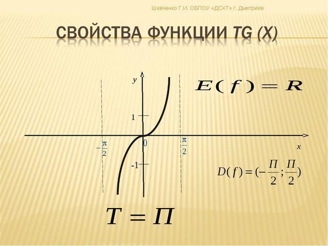 1 -1 y x Шевченко Г.И. ОБПОУ «ДСХТ» г. Дмитриев Гребенникова С. В. МОУ СОШ №72