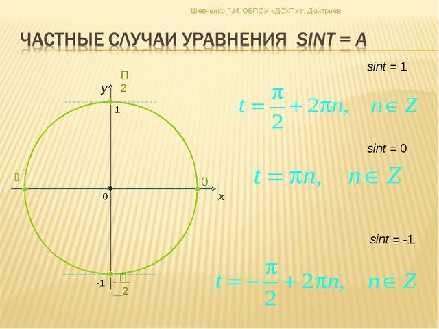 x y sint = 0 sint = -1 sint = 1 Шевченко Г.И. ОБПОУ «ДСХТ» г. Дмитриев Гребен...