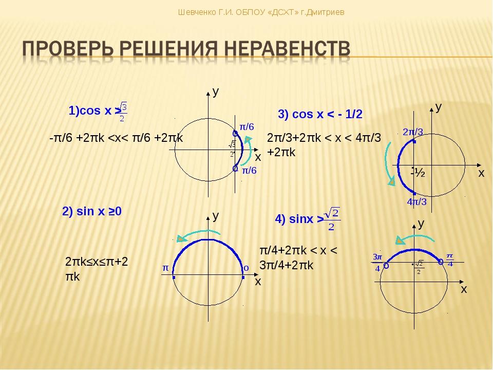 2) sin х ≥0 -π/6 +2πk