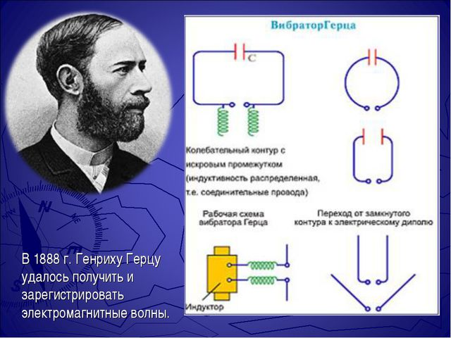 В 1888 г. Генриху Герцу удалось получить и зарегистрировать электромагнитные...