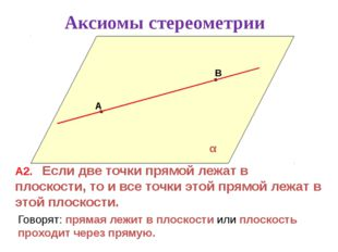 А В α А2. Если две точки прямой лежат в плоскости, то и все точки этой прямо