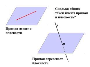 а М Прямая лежит в плоскости Прямая пересекает плоскость Сколько общих точек
